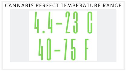 MJLockbox Temperature Range